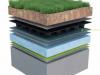 FATRAFOL 810/V zöldtetőre